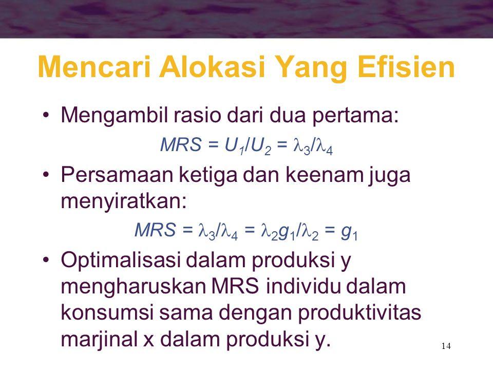 14 Mencari Alokasi Yang Efisien Mengambil rasio dari dua pertama: MRS = U 1 /U 2 = 3 / 4 Persamaan ketiga dan keenam juga menyiratkan: MRS = 3 / 4 = 2 g 1 / 2 = g 1 Optimalisasi dalam produksi y mengharuskan MRS individu dalam konsumsi sama dengan produktivitas marjinal x dalam produksi y.