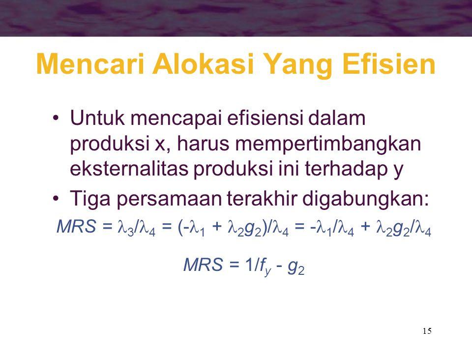 15 Mencari Alokasi Yang Efisien Untuk mencapai efisiensi dalam produksi x, harus mempertimbangkan eksternalitas produksi ini terhadap y Tiga persamaan terakhir digabungkan: MRS = 3 / 4 = (- 1 + 2 g 2 )/ 4 = - 1 / 4 + 2 g 2 / 4 MRS = 1/f y - g 2