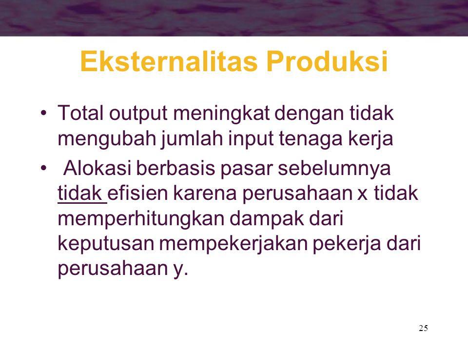 25 Eksternalitas Produksi Total output meningkat dengan tidak mengubah jumlah input tenaga kerja Alokasi berbasis pasar sebelumnya tidak efisien karena perusahaan x tidak memperhitungkan dampak dari keputusan mempekerjakan pekerja dari perusahaan y.
