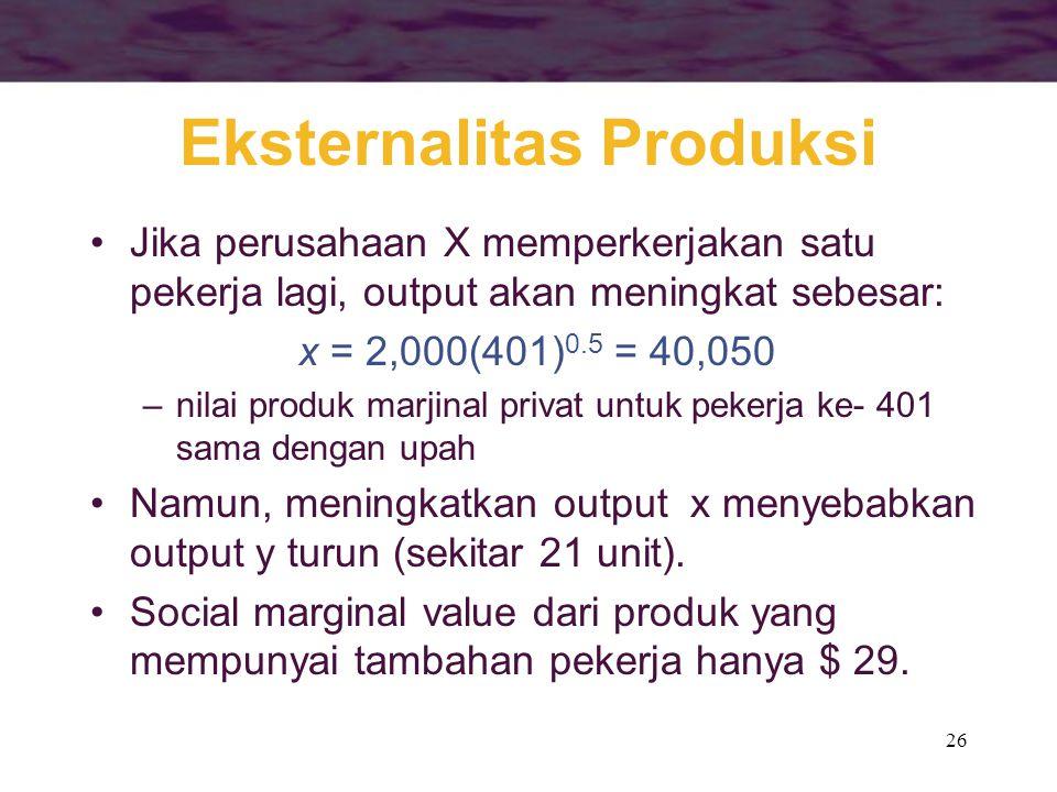 26 Eksternalitas Produksi Jika perusahaan X memperkerjakan satu pekerja lagi, output akan meningkat sebesar: x = 2,000(401) 0.5 = 40,050 –nilai produk marjinal privat untuk pekerja ke- 401 sama dengan upah Namun, meningkatkan output x menyebabkan output y turun (sekitar 21 unit).
