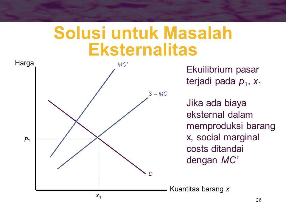 28 Solusi untuk Masalah Eksternalitas Kuantitas barang x Harga S = MC D x1x1 p1p1 Ekuilibrium pasar terjadi pada p 1, x 1 Jika ada biaya eksternal dalam memproduksi barang x, social marginal costs ditandai dengan MC' MC'
