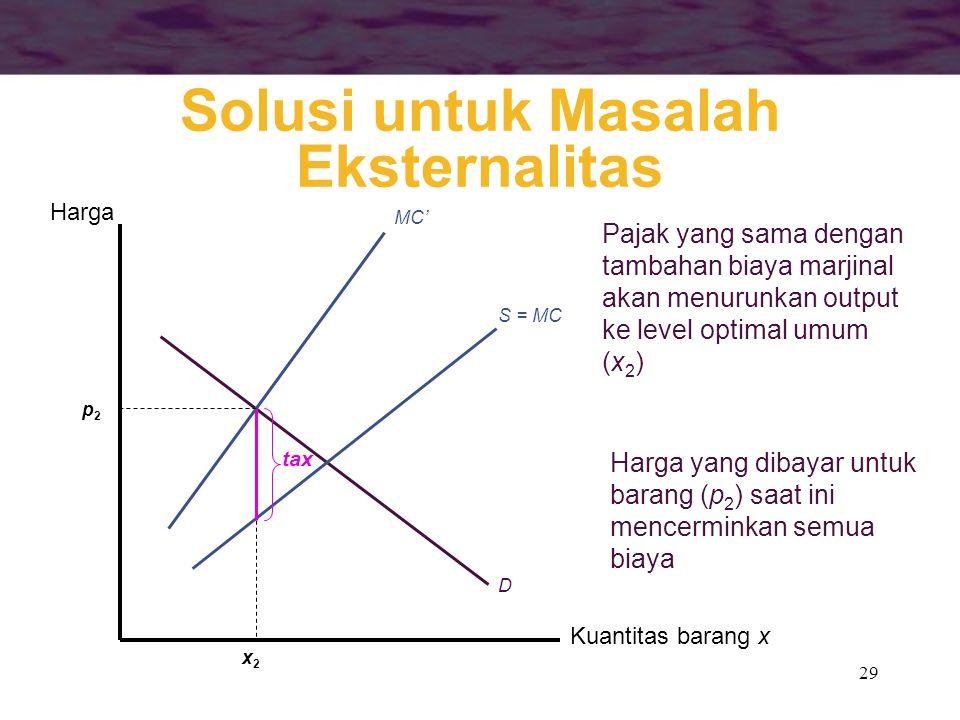 29 Solusi untuk Masalah Eksternalitas Kuantitas barang x Harga S = MC MC' D x2x2 tax Pajak yang sama dengan tambahan biaya marjinal akan menurunkan output ke level optimal umum (x 2 ) p2p2 Harga yang dibayar untuk barang (p 2 ) saat ini mencerminkan semua biaya