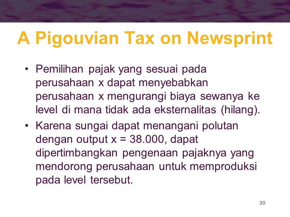 30 A Pigouvian Tax on Newsprint Pemilihan pajak yang sesuai pada perusahaan x dapat menyebabkan perusahaan x mengurangi biaya sewanya ke level di mana