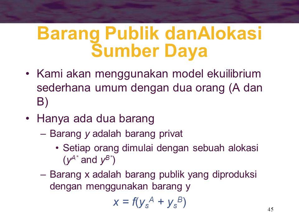 45 Barang Publik danAlokasi Sumber Daya Kami akan menggunakan model ekuilibrium sederhana umum dengan dua orang (A dan B) Hanya ada dua barang –Barang