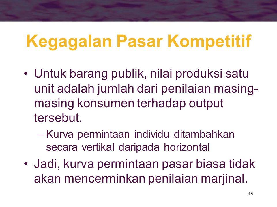 49 Kegagalan Pasar Kompetitif Untuk barang publik, nilai produksi satu unit adalah jumlah dari penilaian masing- masing konsumen terhadap output tersebut.