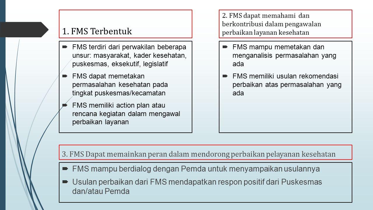 1. FMS Terbentuk  FMS terdiri dari perwakilan beberapa unsur: masyarakat, kader kesehatan, puskesmas, eksekutif, legislatif  FMS dapat memetakan per