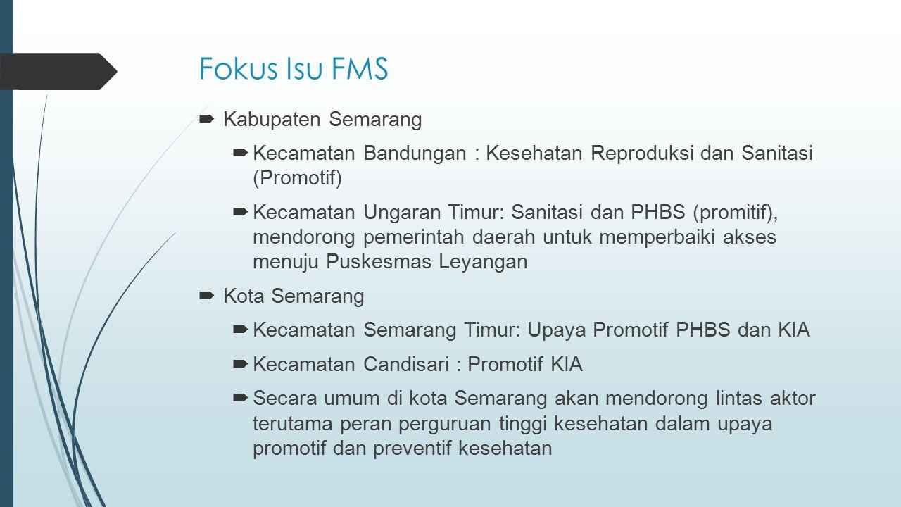 Fokus Isu FMS  Kabupaten Semarang  Kecamatan Bandungan : Kesehatan Reproduksi dan Sanitasi (Promotif)  Kecamatan Ungaran Timur: Sanitasi dan PHBS (