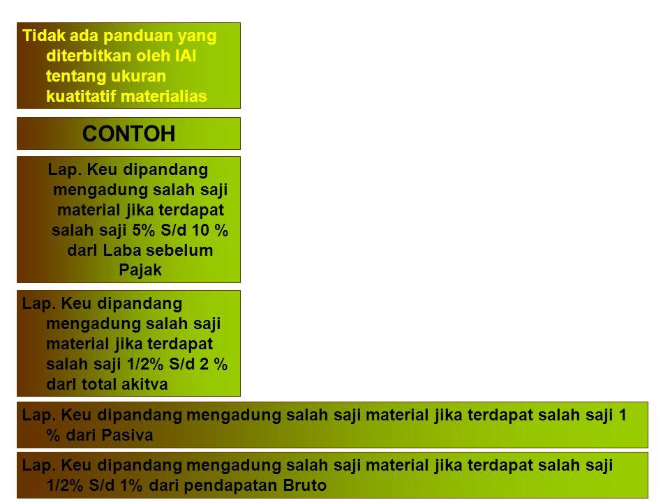 Tidak ada panduan yang diterbitkan oleh IAI tentang ukuran kuatitatif materialias CONTOH Lap.