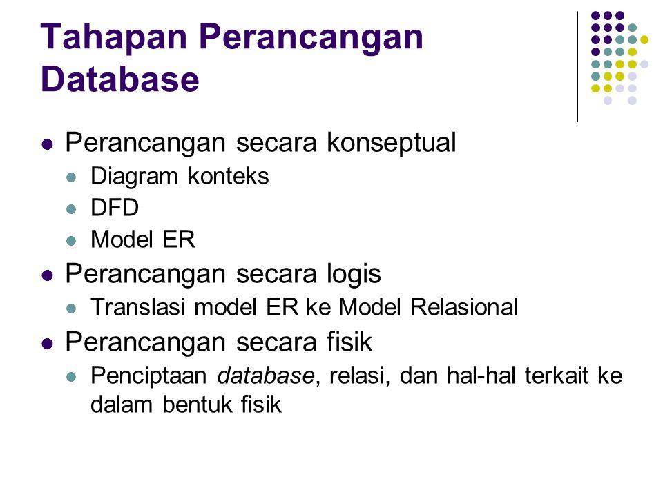 Tahapan Perancangan Database Perancangan secara konseptual Diagram konteks DFD Model ER Perancangan secara logis Translasi model ER ke Model Relasiona
