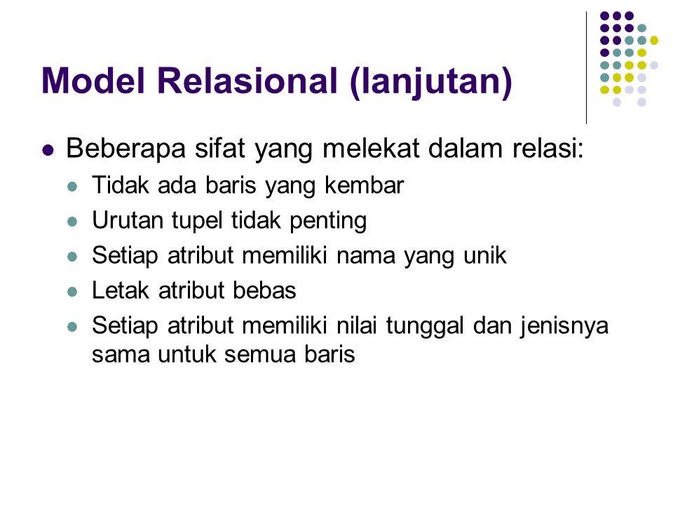 Model Relasional (lanjutan) Beberapa sifat yang melekat dalam relasi: Tidak ada baris yang kembar Urutan tupel tidak penting Setiap atribut memiliki n