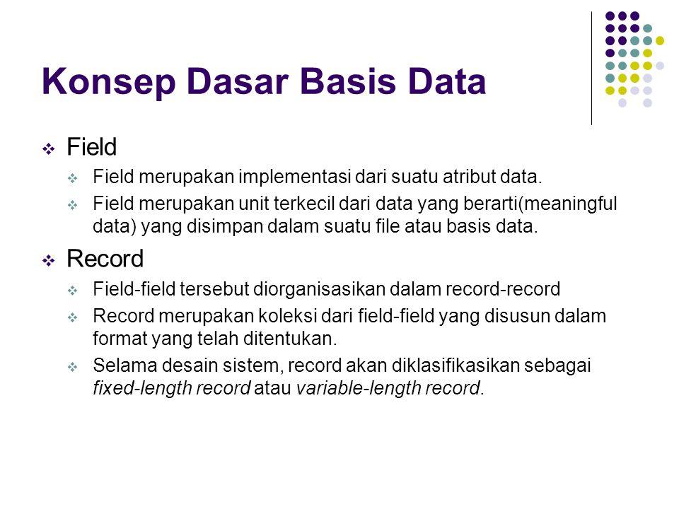 Konsep Dasar Basis Data  Field  Field merupakan implementasi dari suatu atribut data.  Field merupakan unit terkecil dari data yang berarti(meaning
