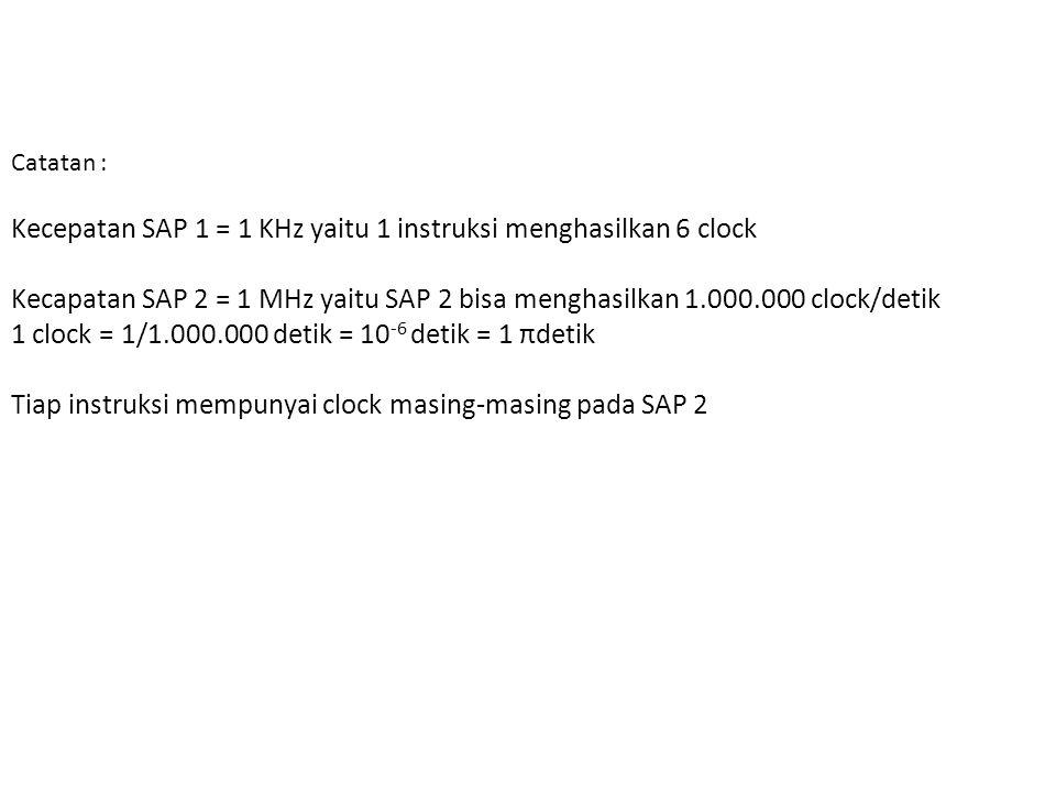 Catatan : Kecepatan SAP 1 = 1 KHz yaitu 1 instruksi menghasilkan 6 clock Kecapatan SAP 2 = 1 MHz yaitu SAP 2 bisa menghasilkan 1.000.000 clock/detik 1 clock = 1/1.000.000 detik = 10 -6 detik = 1 πdetik Tiap instruksi mempunyai clock masing-masing pada SAP 2