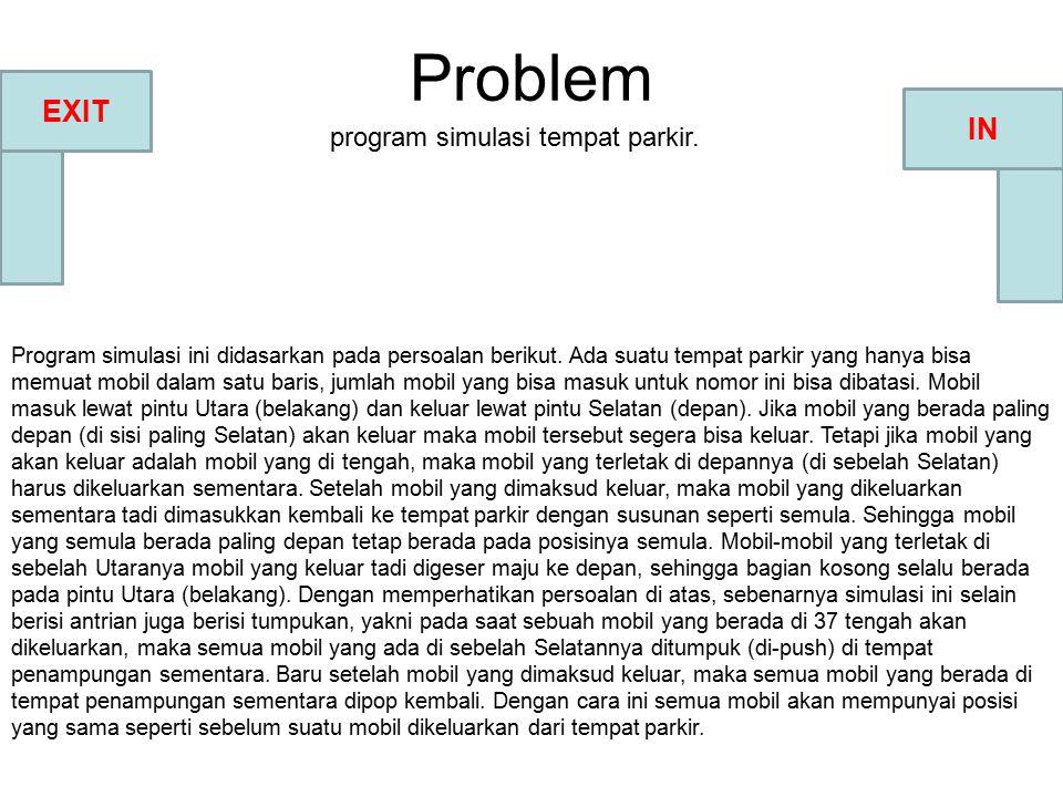 EXIT IN Problem Program simulasi ini didasarkan pada persoalan berikut. Ada suatu tempat parkir yang hanya bisa memuat mobil dalam satu baris, jumlah