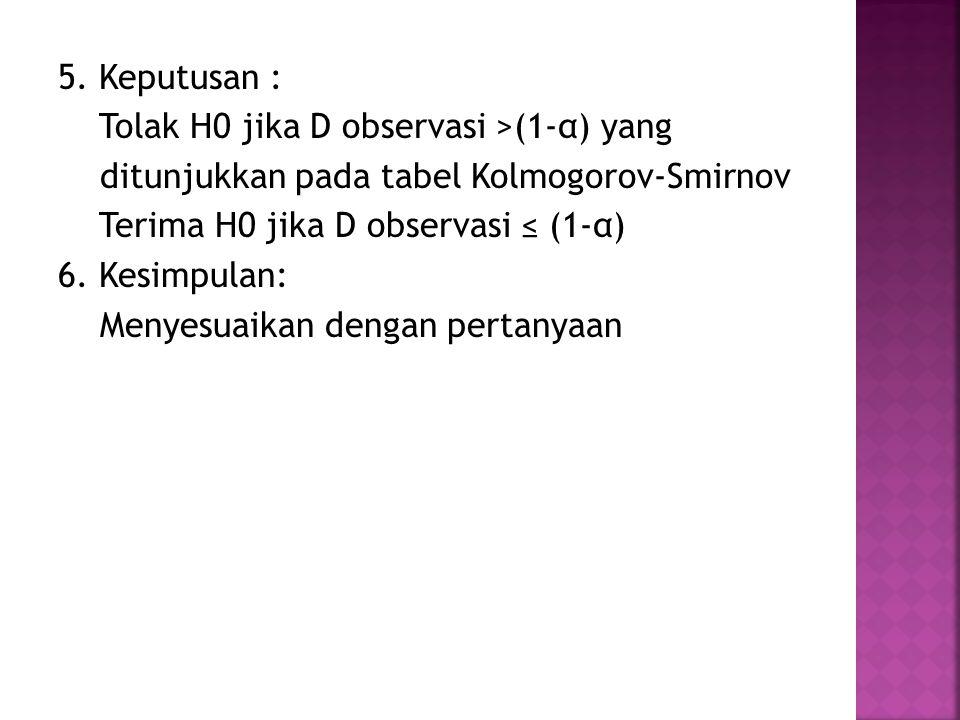 5. Keputusan : Tolak H0 jika D observasi >(1-α) yang ditunjukkan pada tabel Kolmogorov-Smirnov Terima H0 jika D observasi ≤ (1-α) 6. Kesimpulan: Menye