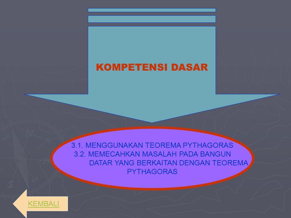 KOMPETENSI DASAR 3.1.MENGGUNAKAN TEOREMA PYTHAGORAS 3.2.
