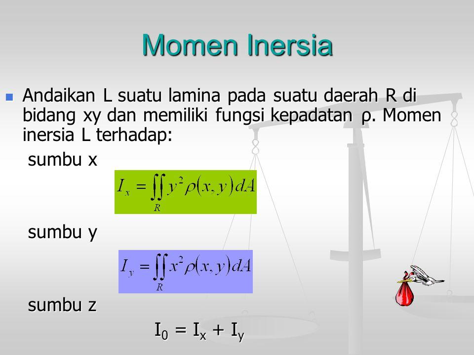 Teorema Green Misalkan P dan Q dua fungsi dua peubah yang kontinu dan memiliki turunan parsial pertama yang kontinu di dalam suatu daerah siku empat H di bidang xy.