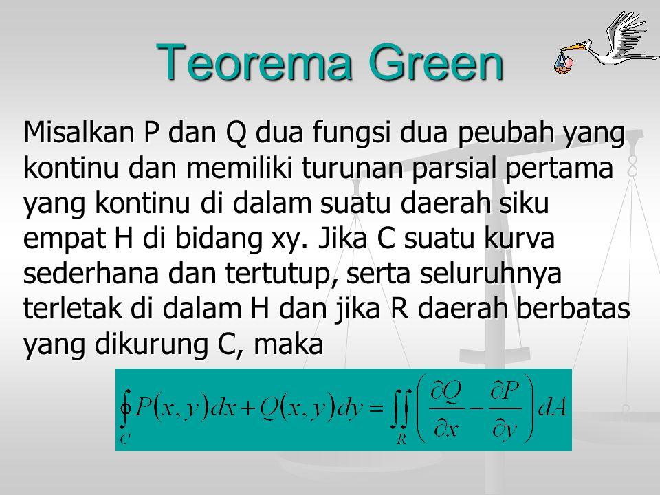 Teorema Green Misalkan P dan Q dua fungsi dua peubah yang kontinu dan memiliki turunan parsial pertama yang kontinu di dalam suatu daerah siku empat H