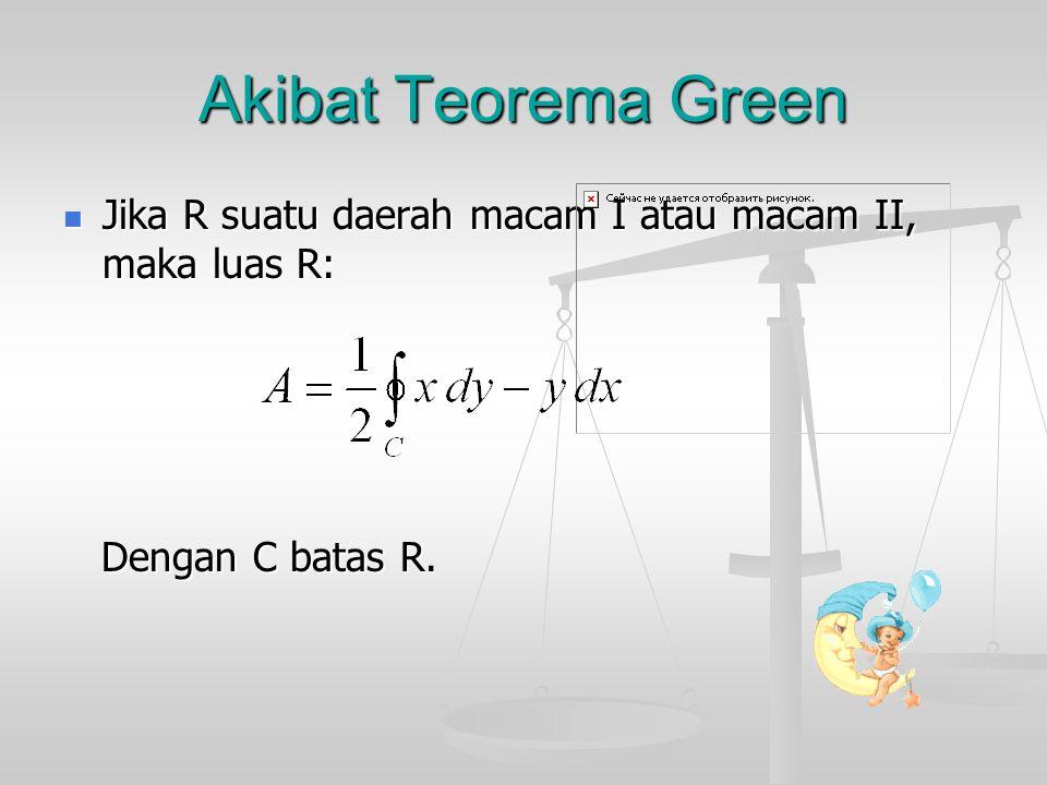Akibat Teorema Green Jika R suatu daerah macam I atau macam II, maka luas R: Jika R suatu daerah macam I atau macam II, maka luas R: Dengan C batas R.