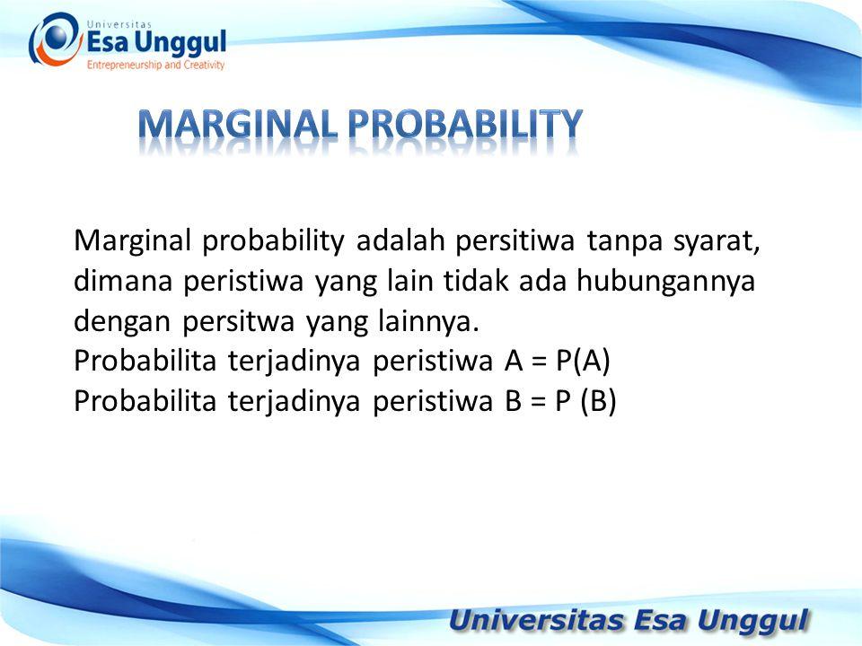 Tahun Pendapatan Nasional (milyar Rupiah) 1990 1991 1992 1993 1994 1995 1996 1997 590,6 612,7 630,8 645 667,9 702,3 801,3 815,7 Marginal probability adalah persitiwa tanpa syarat, dimana peristiwa yang lain tidak ada hubungannya dengan persitwa yang lainnya.