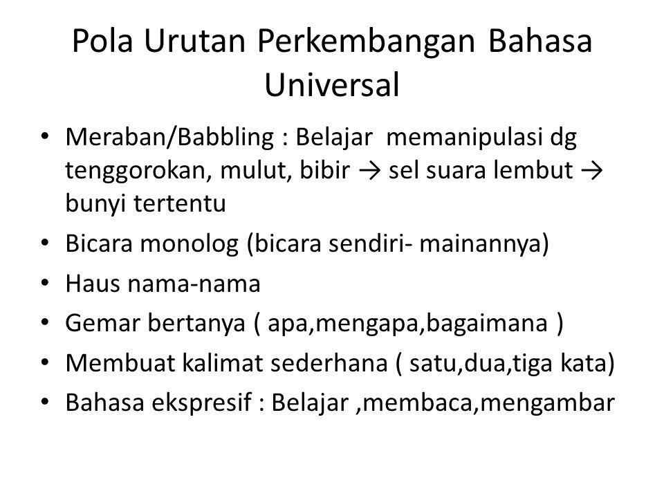 Pola Urutan Perkembangan Bahasa Universal Meraban/Babbling : Belajar memanipulasi dg tenggorokan, mulut, bibir → sel suara lembut → bunyi tertentu Bic