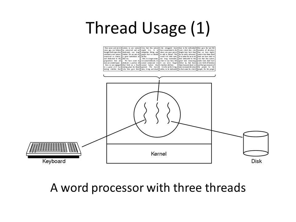 Thread Usage (1) A word processor with three threads