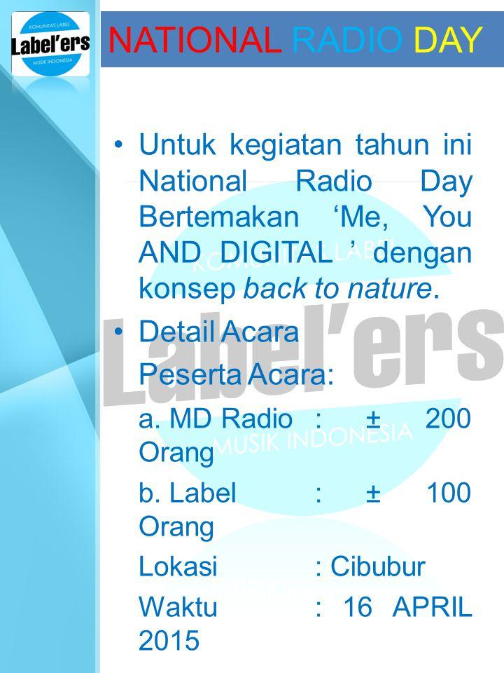 NATIONAL RADIO DAY PROGRAM SPONSORSHIP 1.Sponsorship pembiayaan produksi baju panitia 150pcs, Peserta 250 Pcs dan merchandise 250 Pcs 2.Benefit: a.