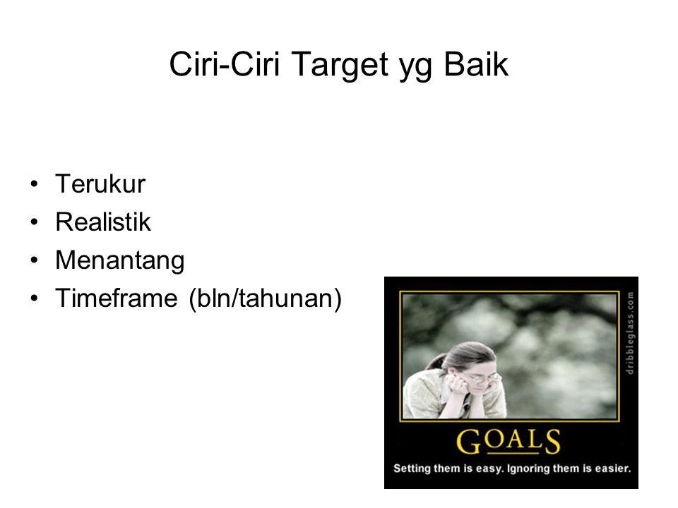Ciri-Ciri Target yg Baik Terukur Realistik Menantang Timeframe (bln/tahunan)