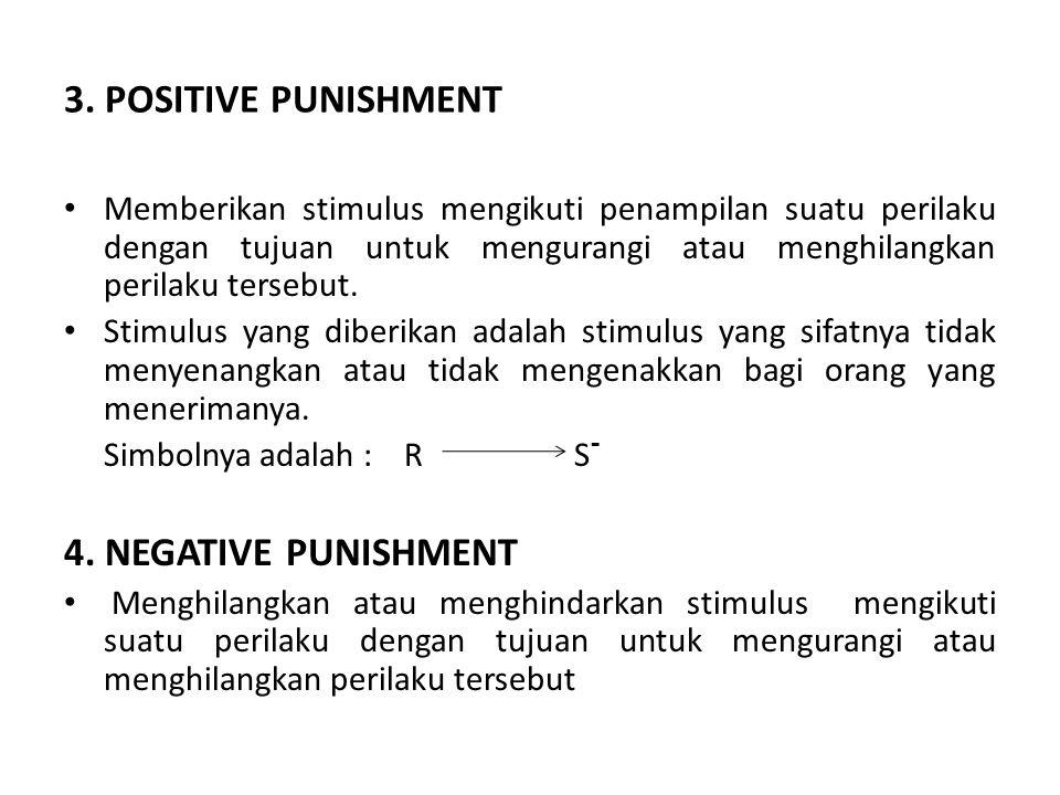 3. POSITIVE PUNISHMENT Memberikan stimulus mengikuti penampilan suatu perilaku dengan tujuan untuk mengurangi atau menghilangkan perilaku tersebut. St