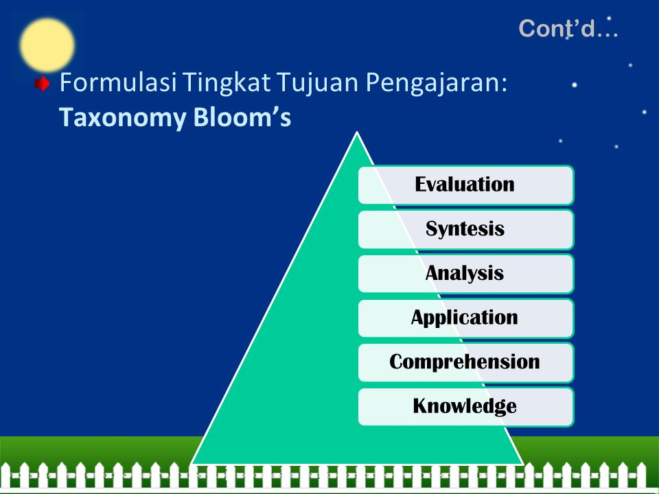 Formulasi Tingkat Tujuan Pengajaran: Taxonomy Bloom's Cont'd… EvaluationSyntesisAnalysisApplicationComprehensionKnowledge