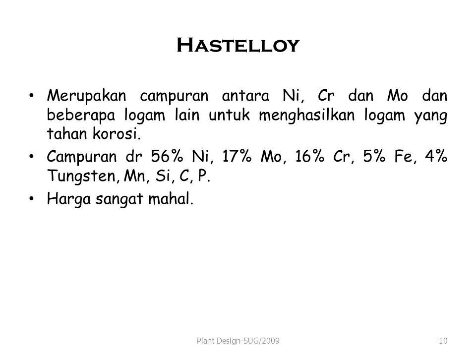 Hastelloy Merupakan campuran antara Ni, Cr dan Mo dan beberapa logam lain untuk menghasilkan logam yang tahan korosi.