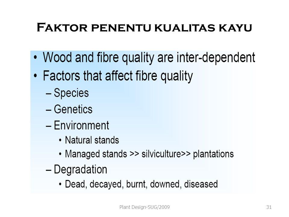 Faktor penentu kualitas kayu Plant Design-SUG/200931