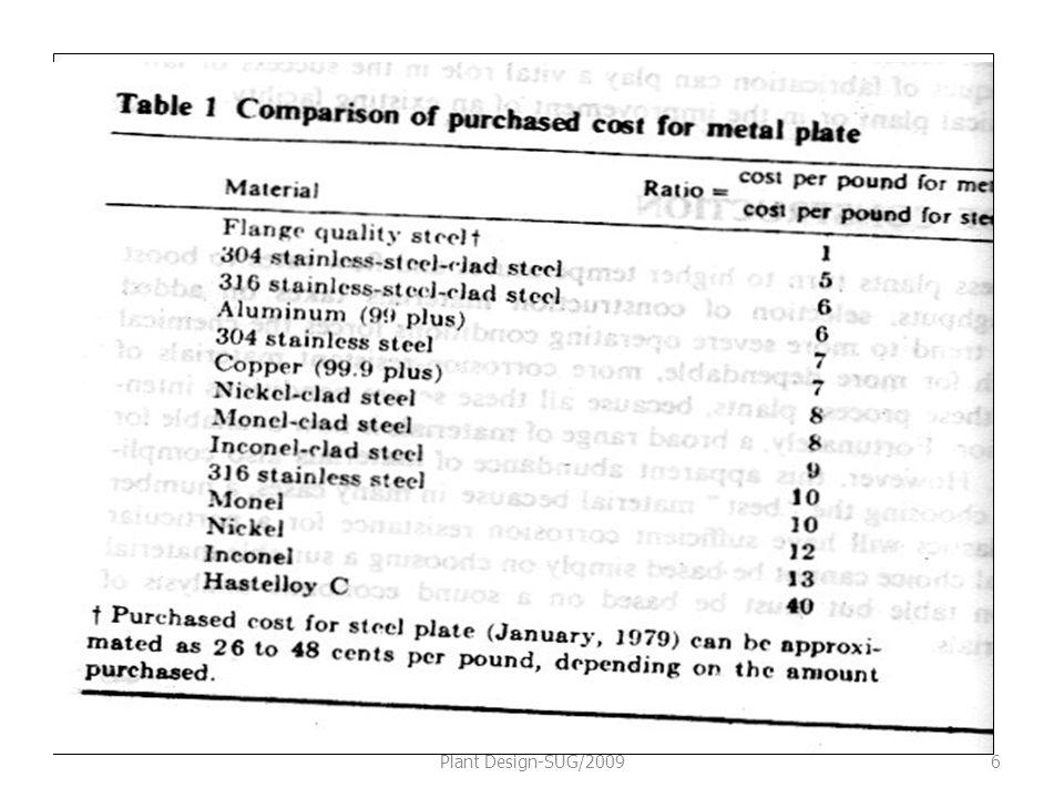 Silver (Perak) Kekuatan mekanis rendah; Harga mahal; Banyak digunakan sebagai pelapis atau hiasan; Tahan korosi terhadap alkali dan asam organik panas Tahan terhadap larutan asam halogen.