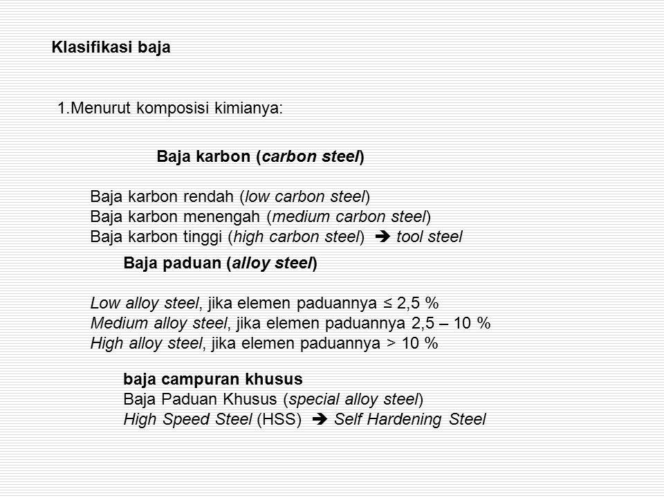 Klasifikasi baja 1.Menurut komposisi kimianya: Baja karbon (carbon steel) Baja karbon rendah (low carbon steel) Baja karbon menengah (medium carbon steel) Baja karbon tinggi (high carbon steel)  tool steel Baja paduan (alloy steel) Low alloy steel, jika elemen paduannya ≤ 2,5 % Medium alloy steel, jika elemen paduannya 2,5 – 10 % High alloy steel, jika elemen paduannya > 10 % baja campuran khusus Baja Paduan Khusus (special alloy steel) High Speed Steel (HSS)  Self Hardening Steel