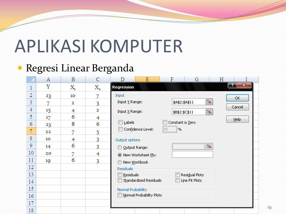 APLIKASI KOMPUTER Regresi Linear Berganda 19