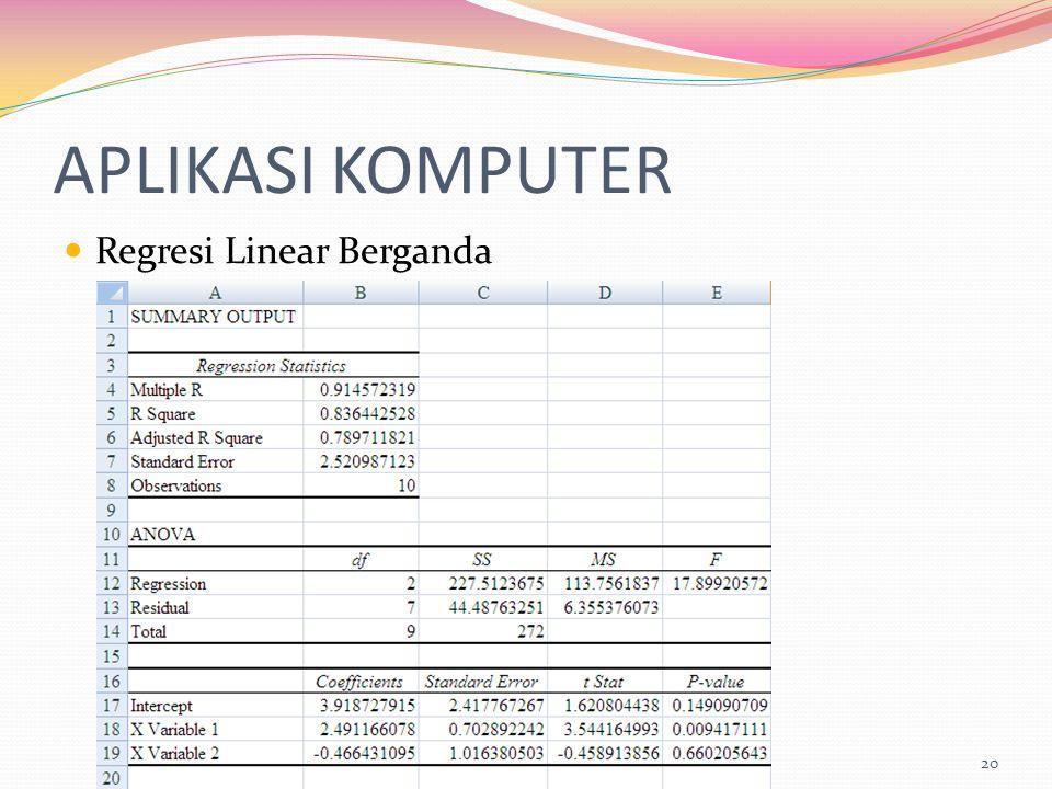 APLIKASI KOMPUTER Regresi Linear Berganda 20