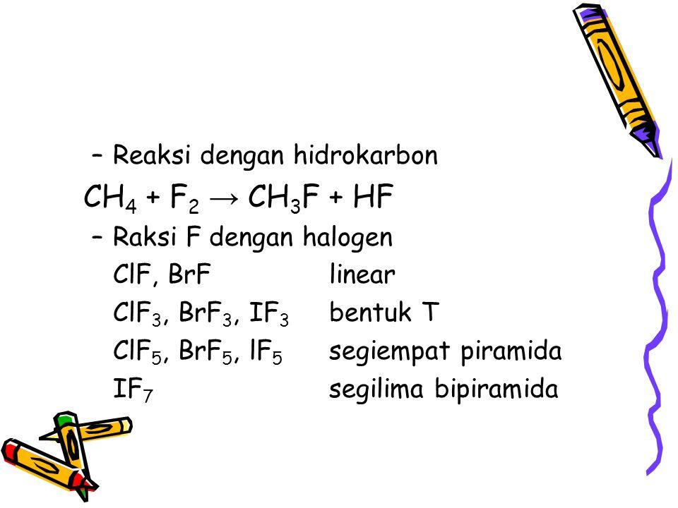–Reaksi dengan hidrokarbon CH 4 + F 2 → CH 3 F + HF –Raksi F dengan halogen ClF, BrFlinear ClF 3, BrF 3, IF 3 bentuk T ClF 5, BrF 5, lF 5 segiempat pi
