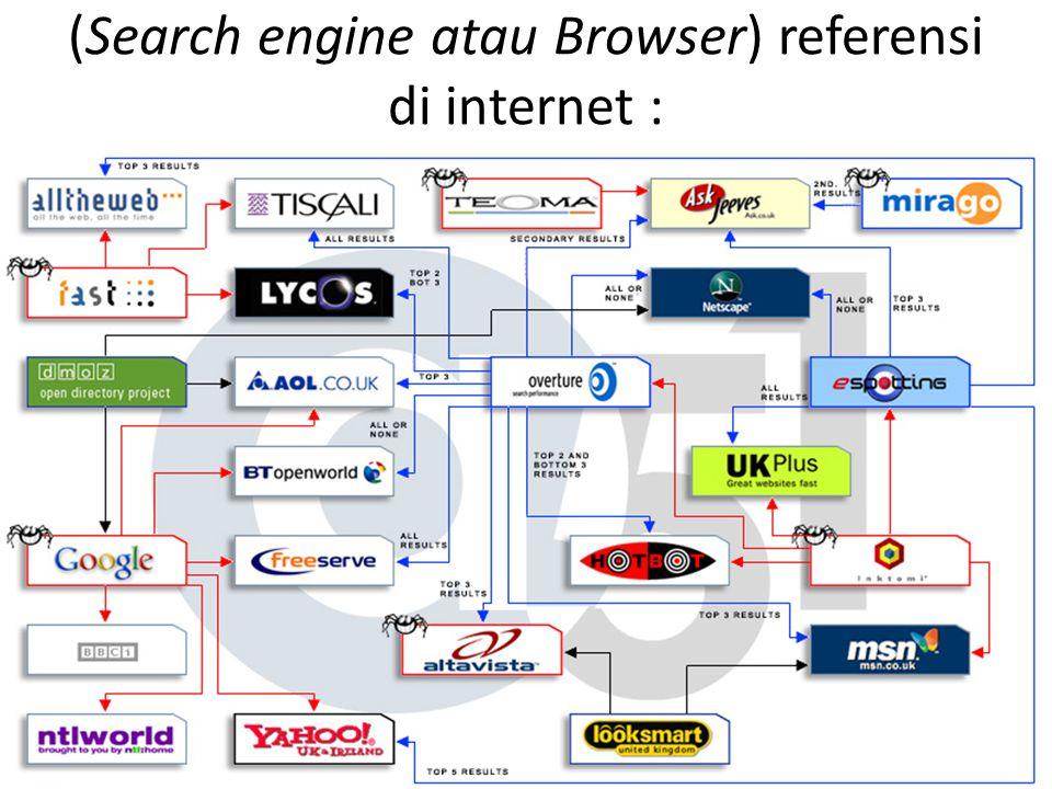 Kombinasi Operator (+), (-) dan ( ) Contoh: mencari berbagai referensi di internet yang membahas tentang Negara penghasil minyak bumi di Asia selain Indonesia.