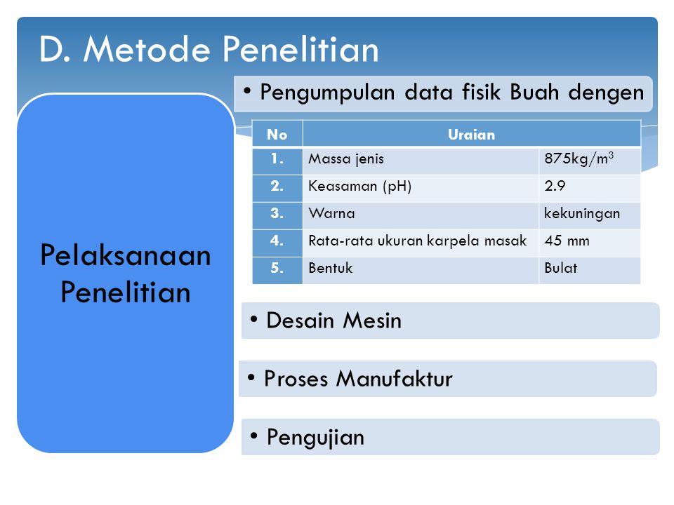 D. Metode Penelitian Pengumpulan data fisik Buah dengenPengumpulan data fisik Buah dengen Proses ManufakturProses ManufakturDesain MesinDesain MesinPe
