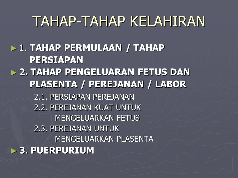 TAHAP-TAHAP KELAHIRAN ► 1.TAHAP PERMULAAN / TAHAP PERSIAPAN PERSIAPAN ► 2.