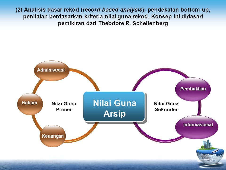(2) Analisis dasar rekod (record-based analysis): pendekatan bottom-up, penilaian berdasarkan kriteria nilai guna rekod. Konsep ini didasari pemikiran