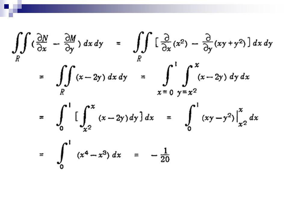 TEOREMA STOKES Tangensial komponen dari suatu vektor A di sekeliling lengkung tertutup C sama dengan integral luas dari komponen normal dari rotasi A jika dikenakan pada permukaan S yang dibatasi oleh C