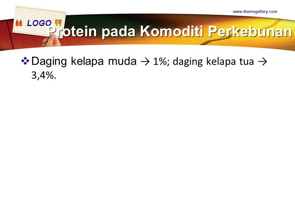 LOGO Protein pada Komoditi Perkebunan  Daging kelapa muda → 1%; daging kelapa tua → 3,4%. www.themegallery.com