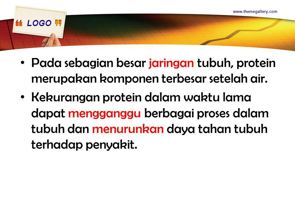 LOGO Koagulasi oleh perlakuan mekanis  Telur -> dikocok -> koagulasi parsial Dipergunakan untuk mempersiapkan 'meringue' (sejenis kembang gula dengan putih telur) www.themegallery.com