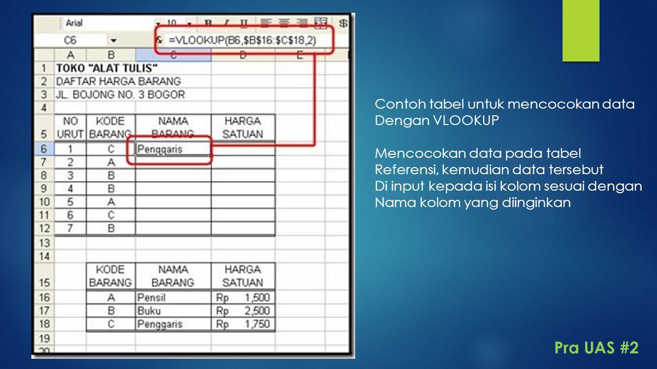 Contoh tabel untuk mencocokan data Dengan VLOOKUP Mencocokan data pada tabel Referensi, kemudian data tersebut Di input kepada isi kolom sesuai dengan