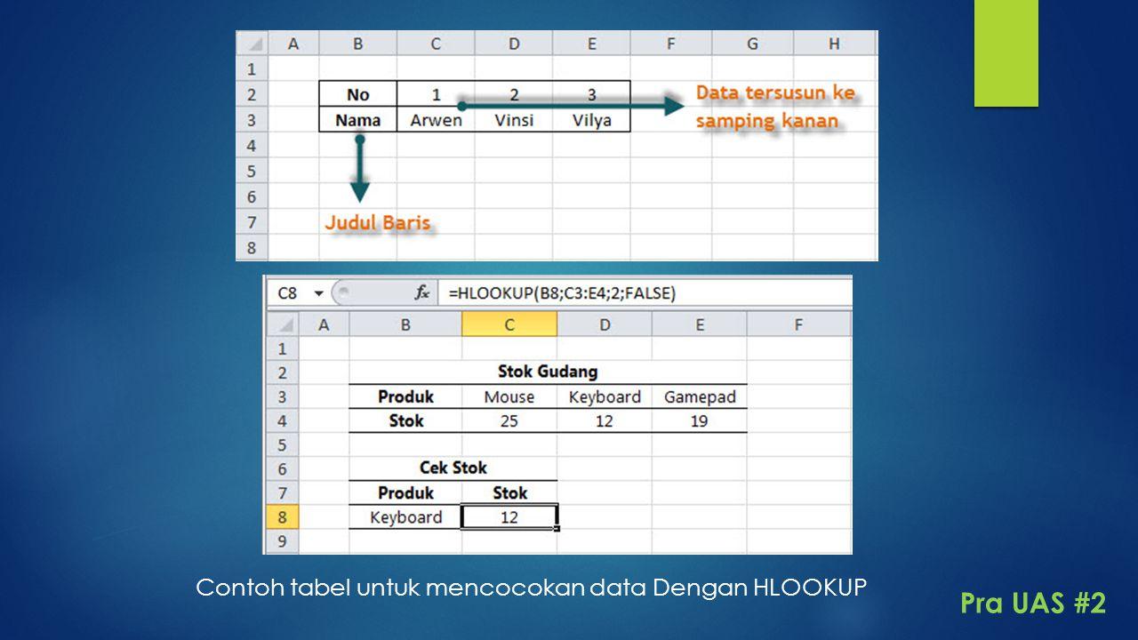 Contoh tabel untuk mencocokan data Dengan HLOOKUP Pra UAS #2