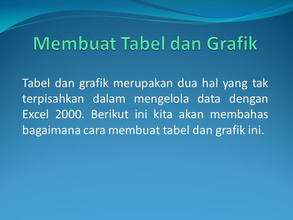 Tabel dan grafik merupakan dua hal yang tak terpisahkan dalam mengelola data dengan Excel 2000. Berikut ini kita akan membahas bagaimana cara membuat