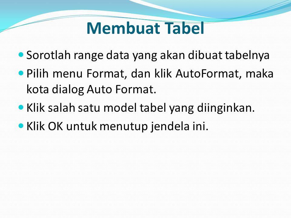 Membuat Tabel Sorotlah range data yang akan dibuat tabelnya Pilih menu Format, dan klik AutoFormat, maka kota dialog Auto Format. Klik salah satu mode