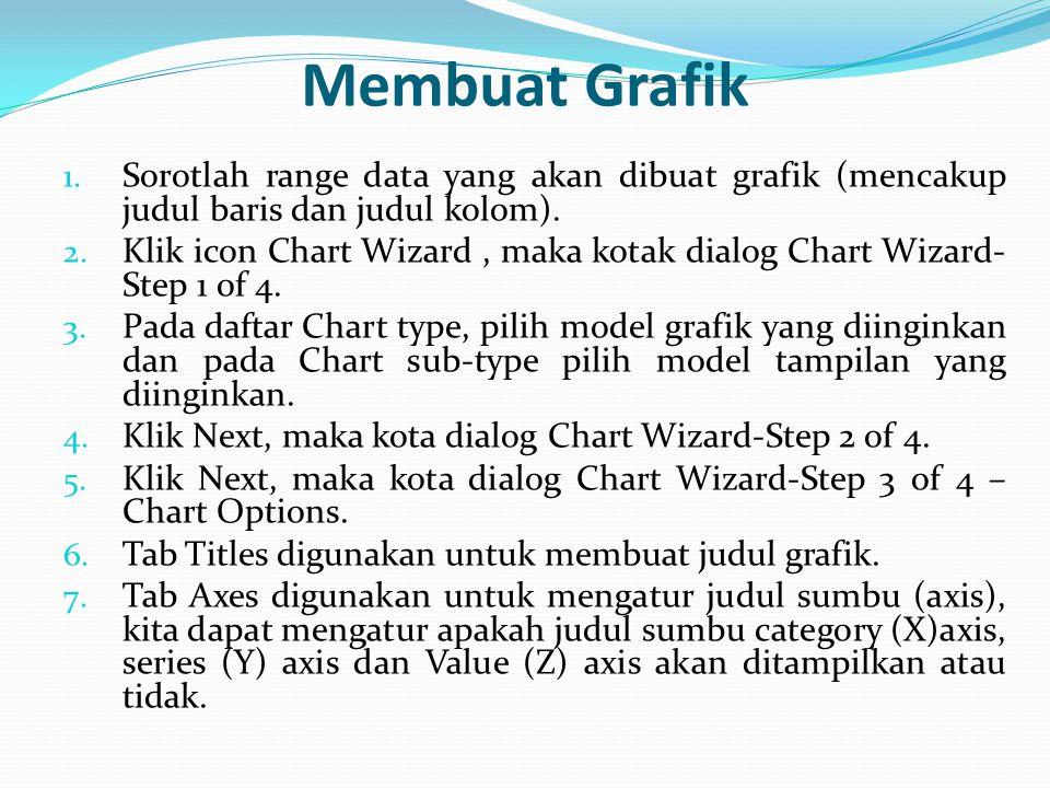 Membuat Grafik 1. Sorotlah range data yang akan dibuat grafik (mencakup judul baris dan judul kolom). 2. Klik icon Chart Wizard, maka kotak dialog Cha