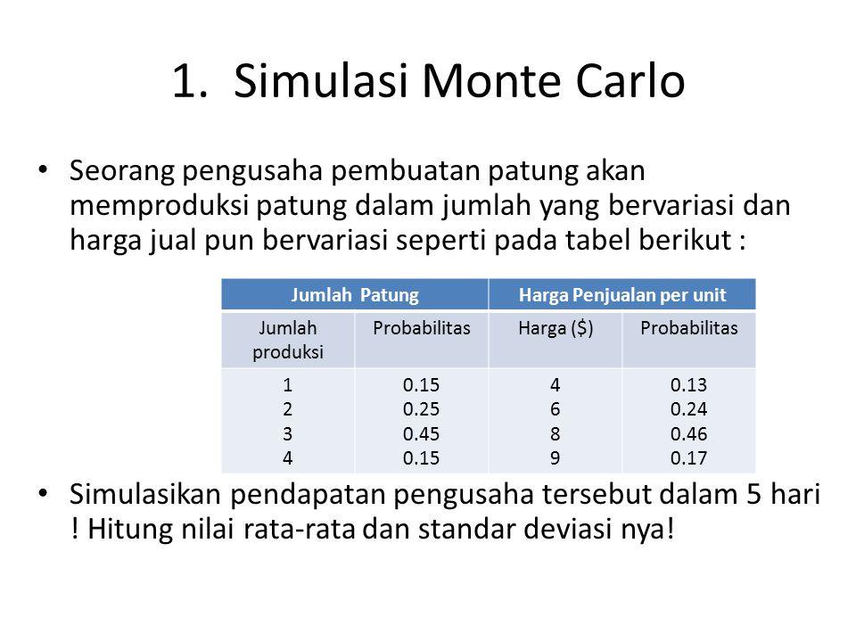1. Simulasi Monte Carlo Seorang pengusaha pembuatan patung akan memproduksi patung dalam jumlah yang bervariasi dan harga jual pun bervariasi seperti