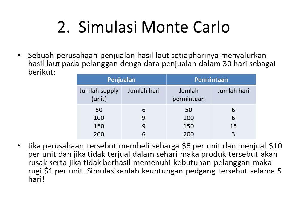 2. Simulasi Monte Carlo Sebuah perusahaan penjualan hasil laut setiapharinya menyalurkan hasil laut pada pelanggan denga data penjualan dalam 30 hari
